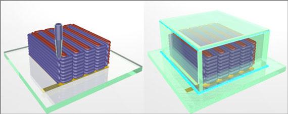 microbatterie imprimée en 3D