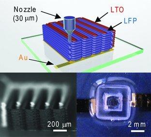 pile imprimée en 3D